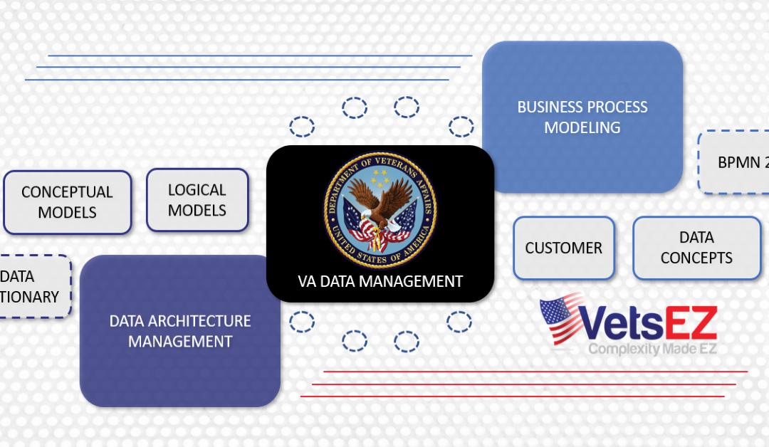 VA Data Management Award